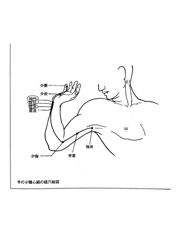 ストレスケア 心経絡図